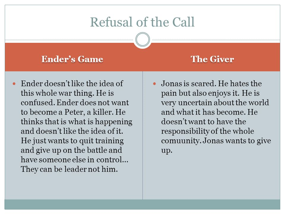 Refusal of the Call Ender's Game The Giver