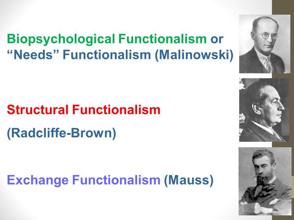 Biopsychological Functionalism or Needs Functionalism (Malinowski)