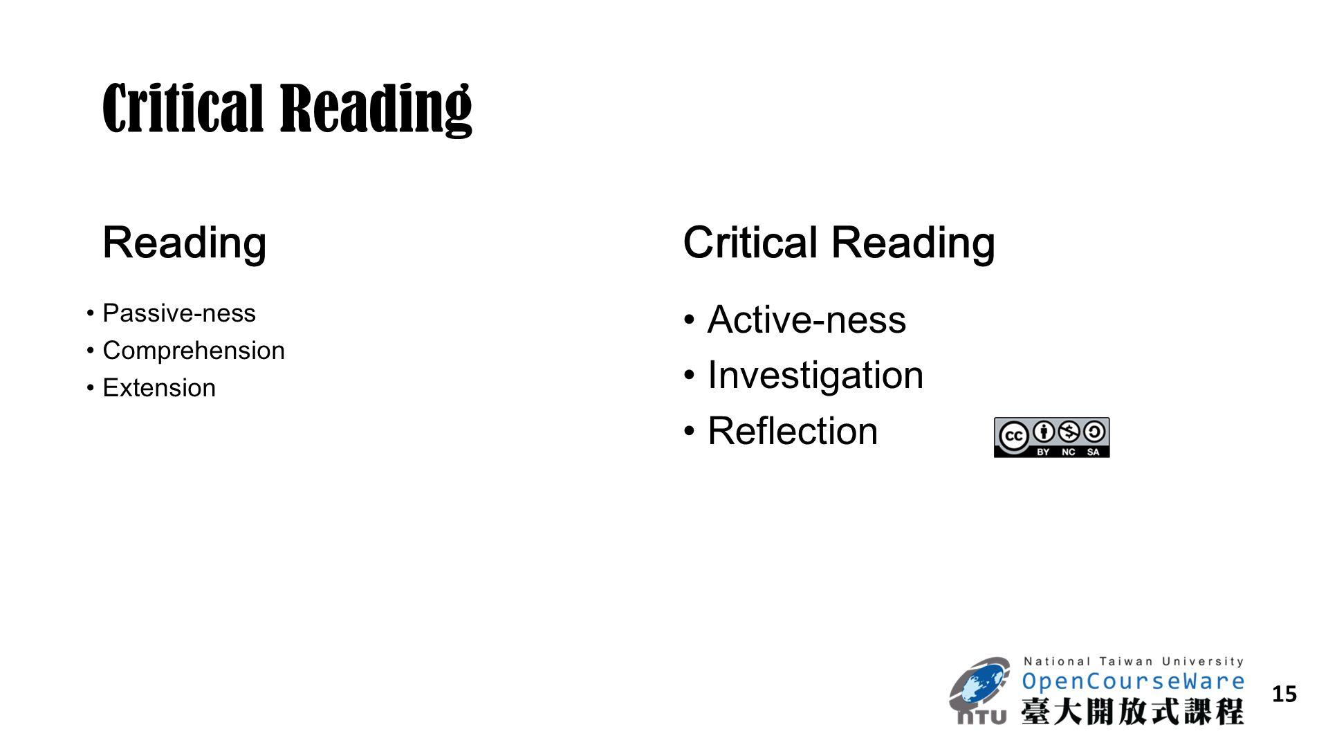 Critical Reading Reading Critical Reading Active-ness Investigation