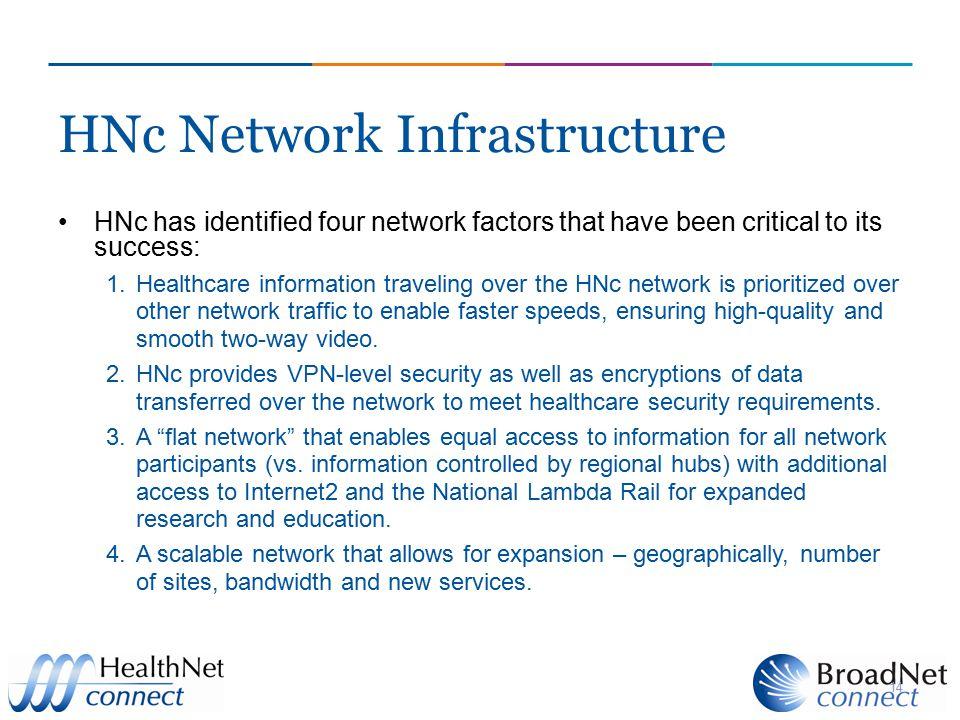 HNc Network Infrastructure