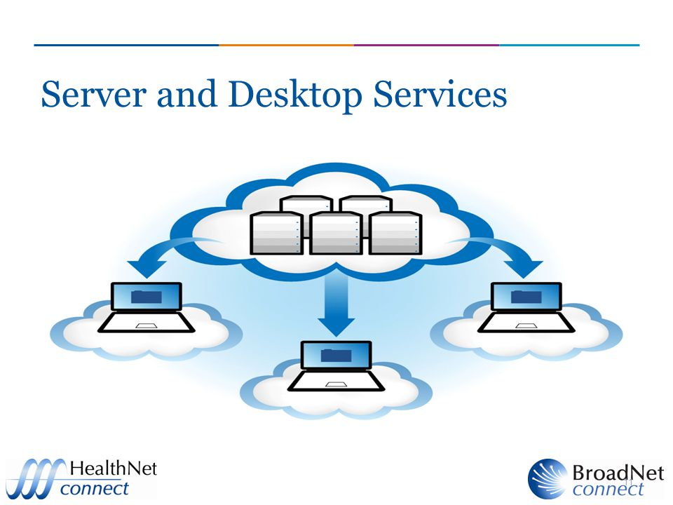 Server and Desktop Services