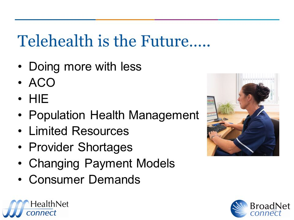 Telehealth is the Future…..