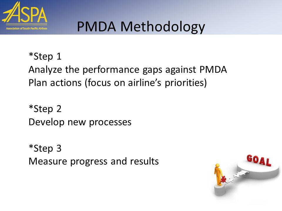 PMDA Methodology *Step 1 Analyze the performance gaps against PMDA