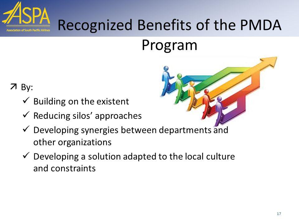 Recognized Benefits of the PMDA Program