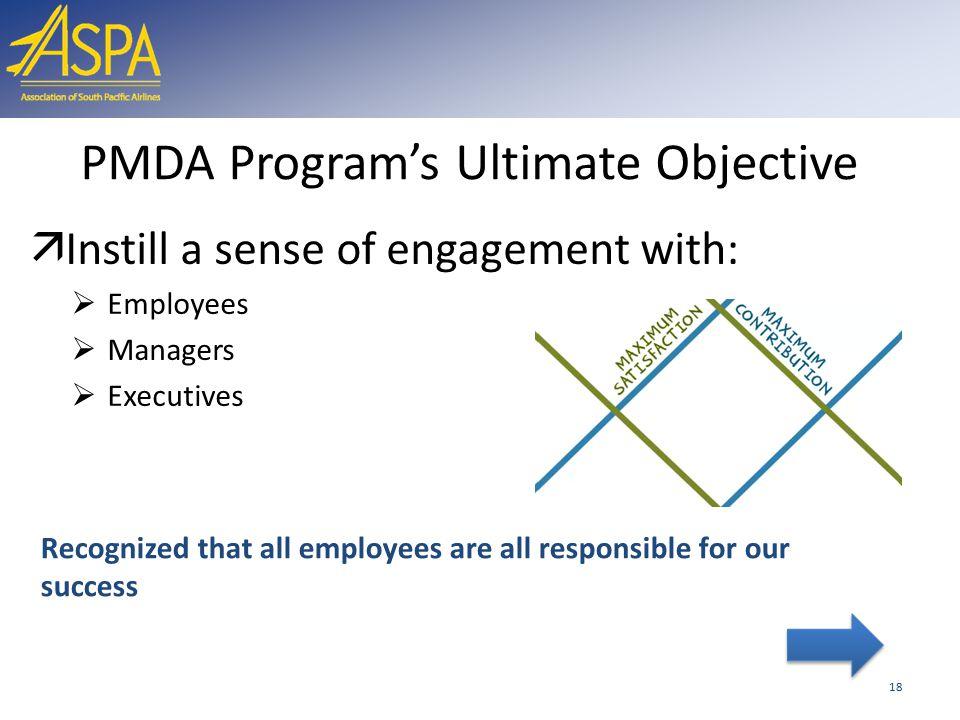 PMDA Program's Ultimate Objective