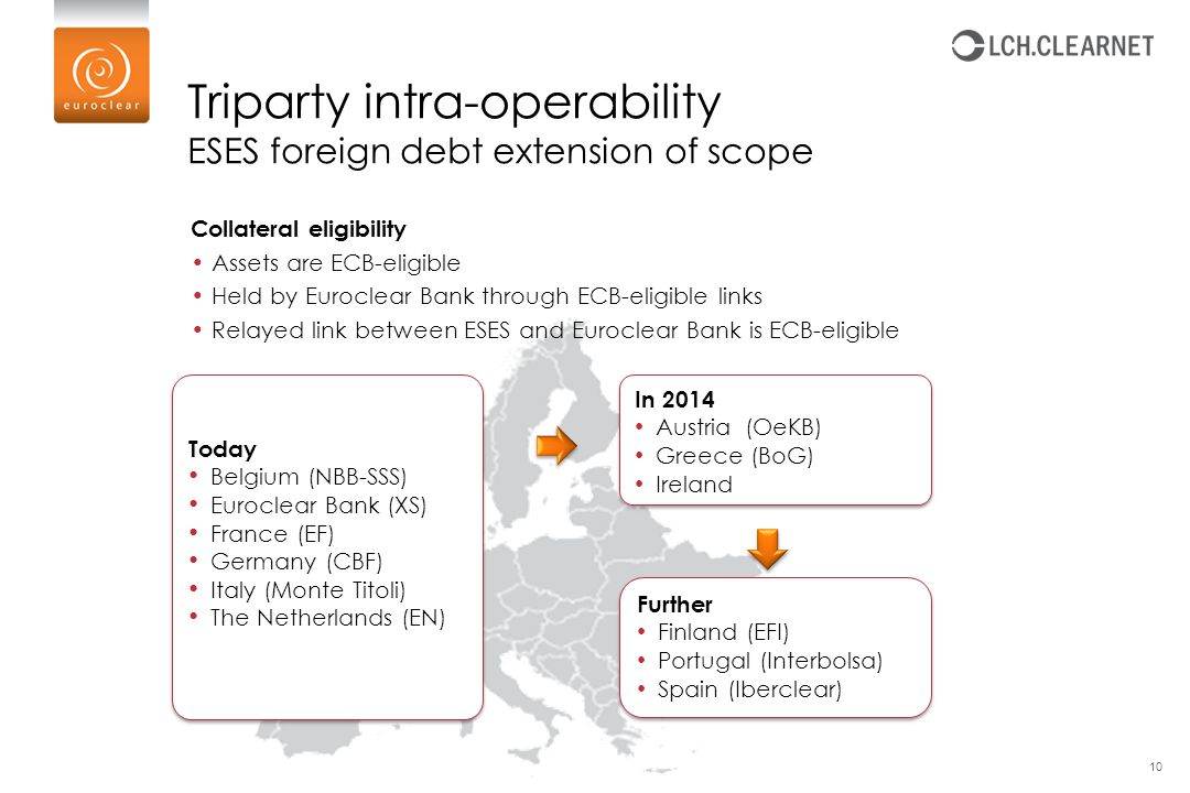 Triparty intra-operability ESES foreign debt extension of scope