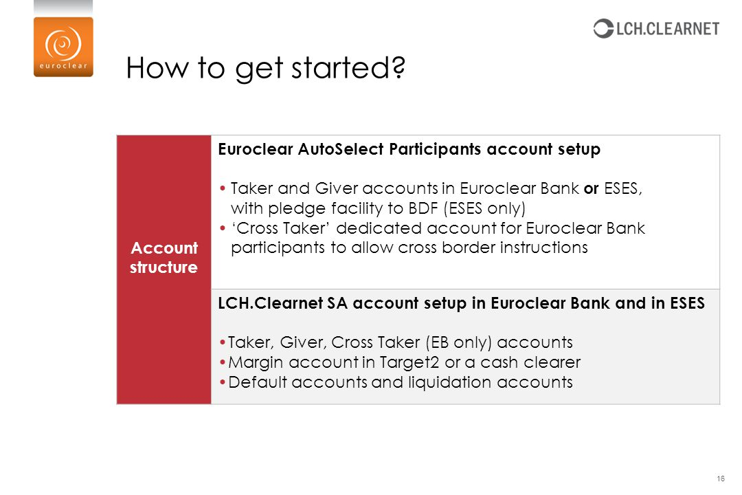 How to get started Euroclear AutoSelect Participants account setup