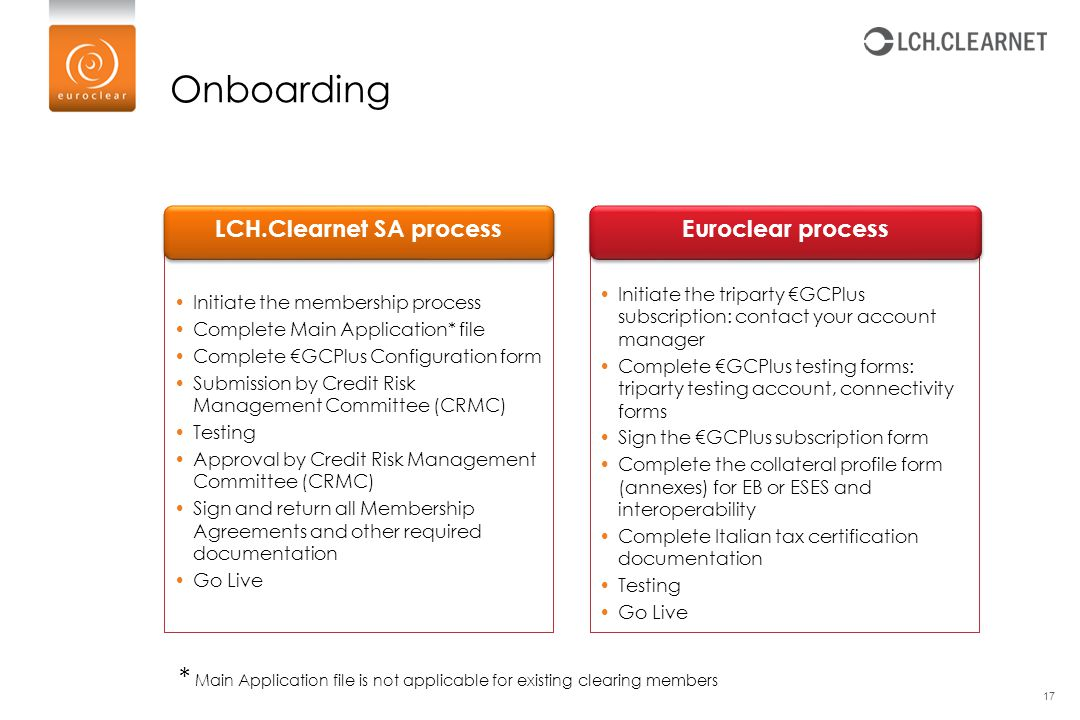 LCH.Clearnet SA process