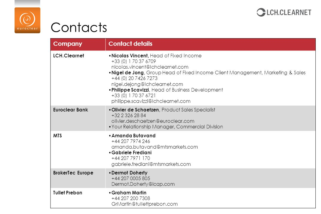 Contacts Company Contact details LCH.Clearnet