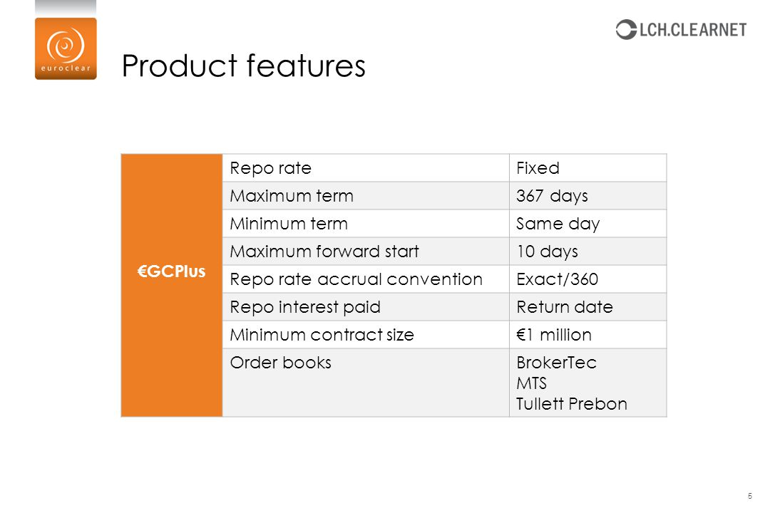 Product features €GCPlus Repo rate Fixed Maximum term 367 days
