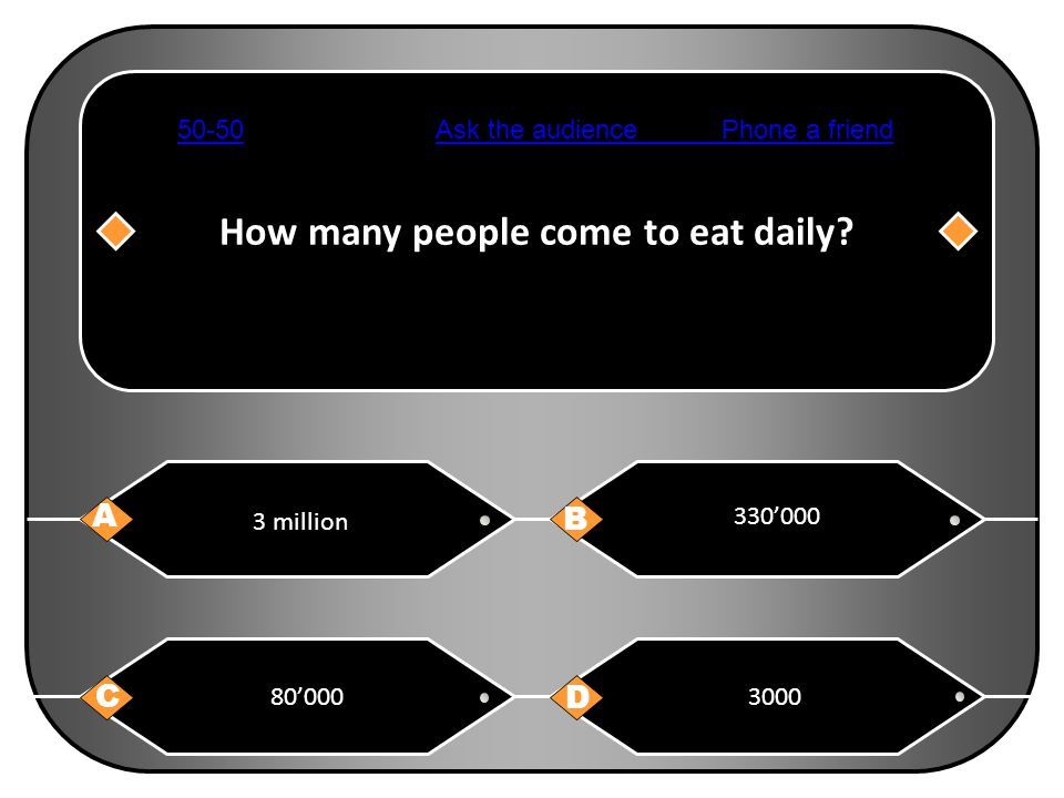 How many people come to eat daily