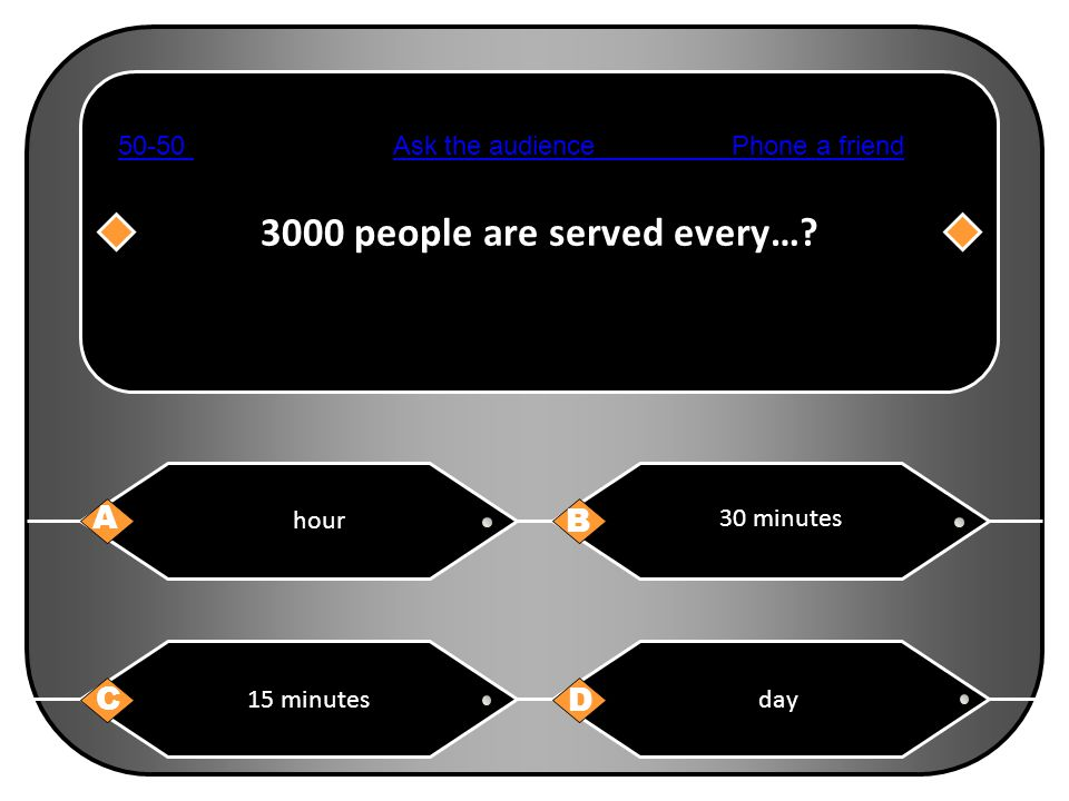 3000 people are served every…