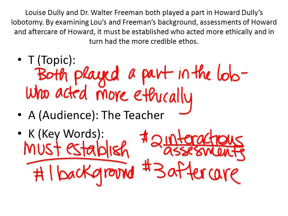 A (Audience): The Teacher K (Key Words):