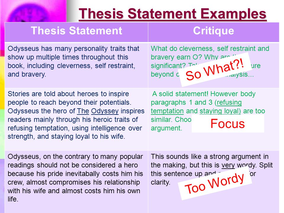 thesis statements of the odyssey Thesis statement: what i hope to do in the following paper is compare the entertaining film, o brother where art thou (joel coen perf george clooney, john goodman, holly hunter, john turturro, touchstone/universal, 2000) to the classic epic the odyssey (crowell's handbook of classical literature.