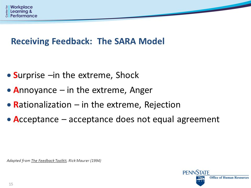Receiving Feedback: The SARA Model