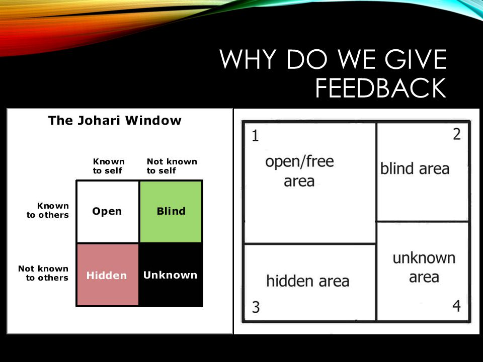 Why do we give feedback