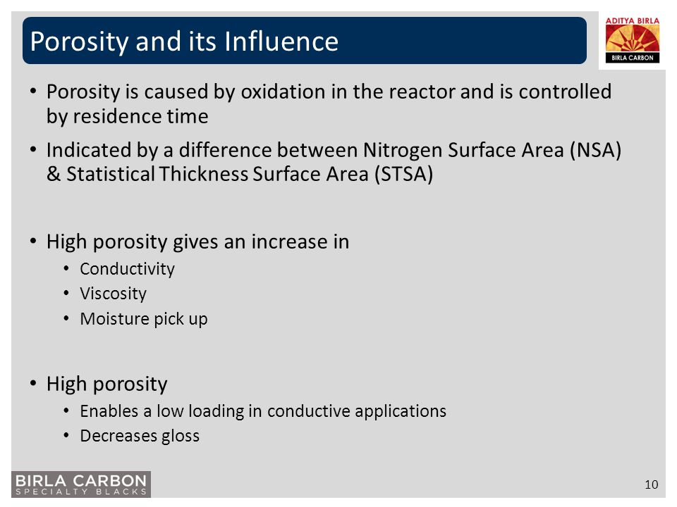 Porosity and its Influence
