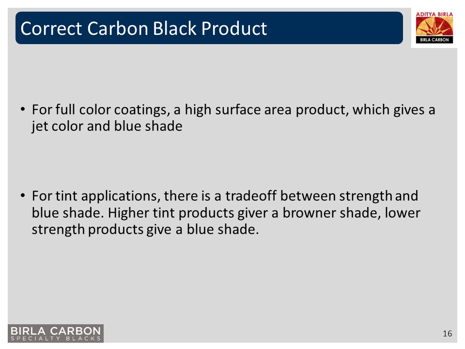 Correct Carbon Black Product