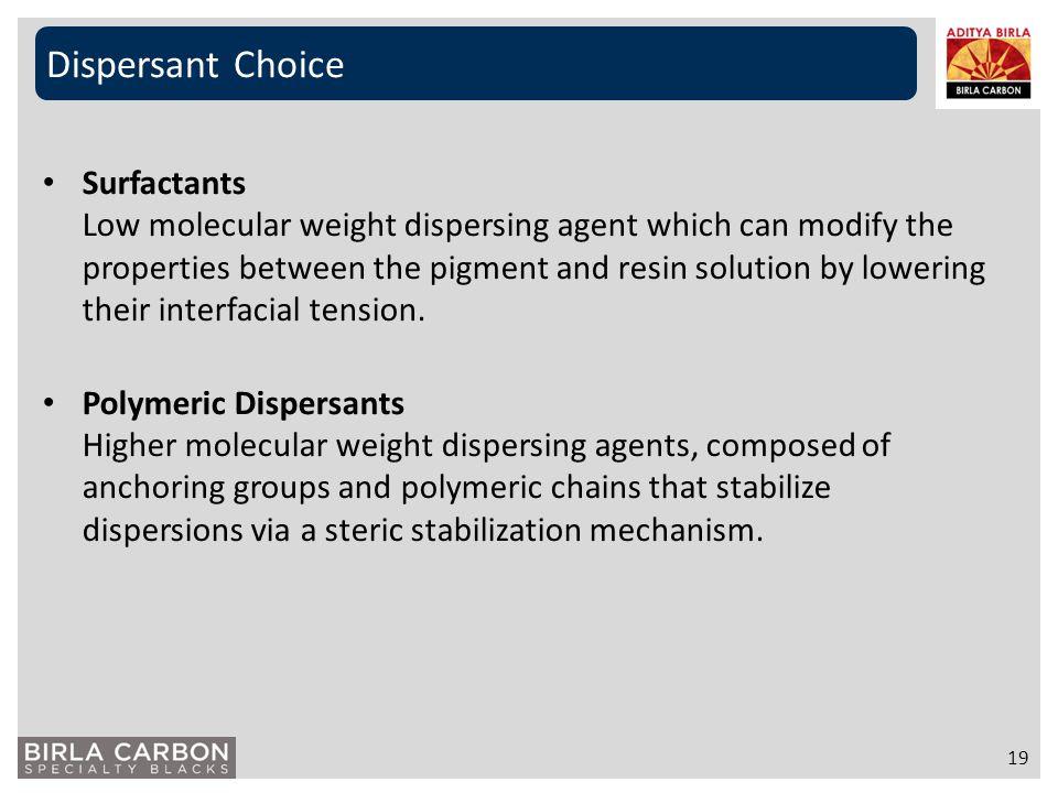 Dispersant Choice