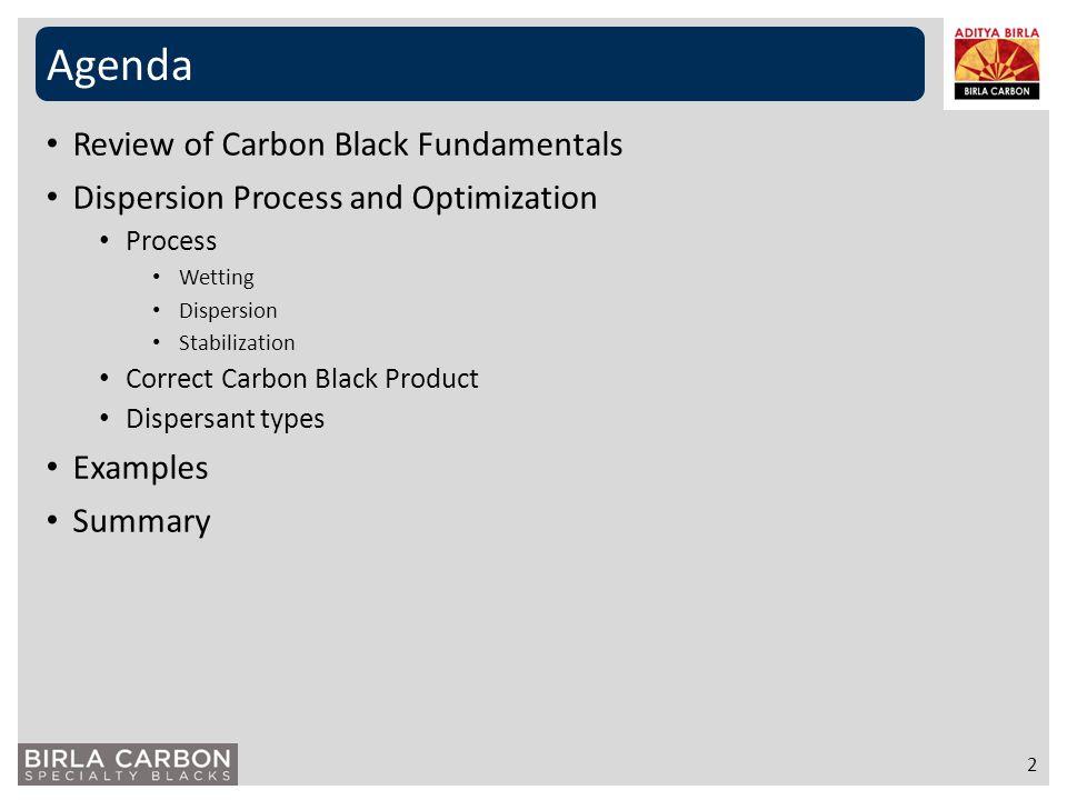Agenda Review of Carbon Black Fundamentals