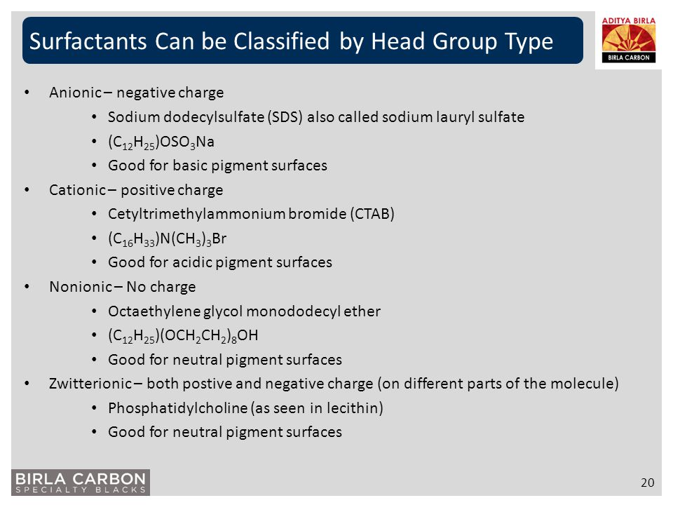 Surfactants Can be Classified by Head Group Type