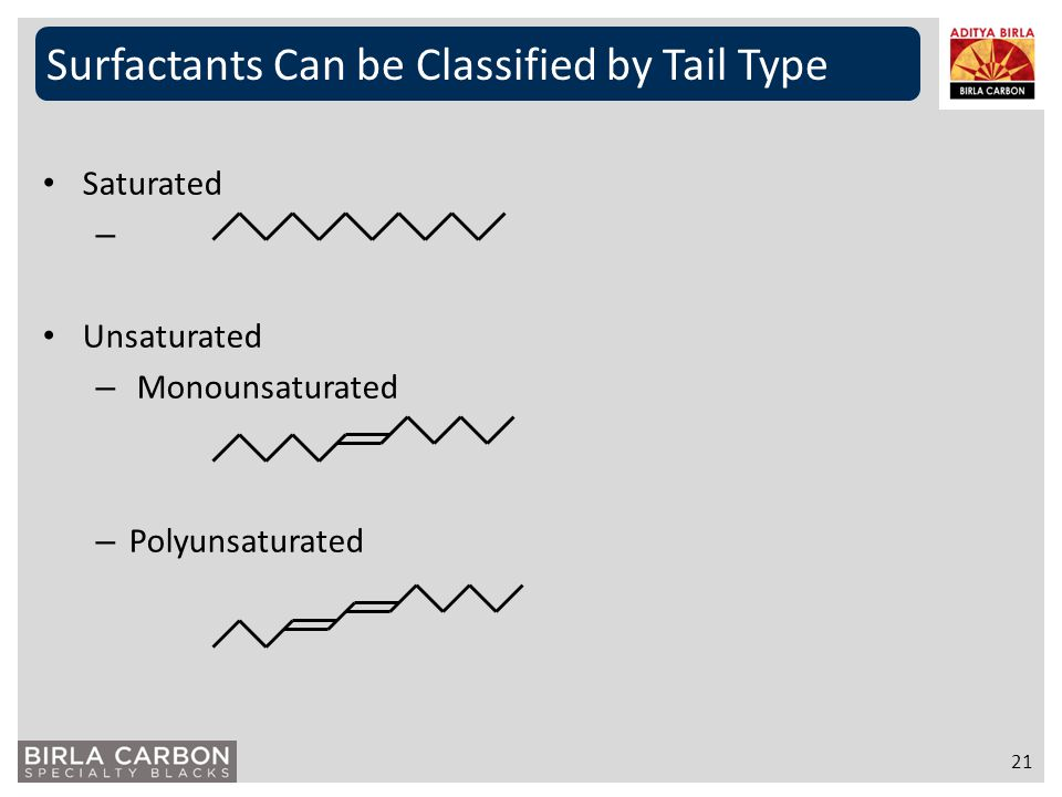 Surfactants Can be Classified by Tail Type
