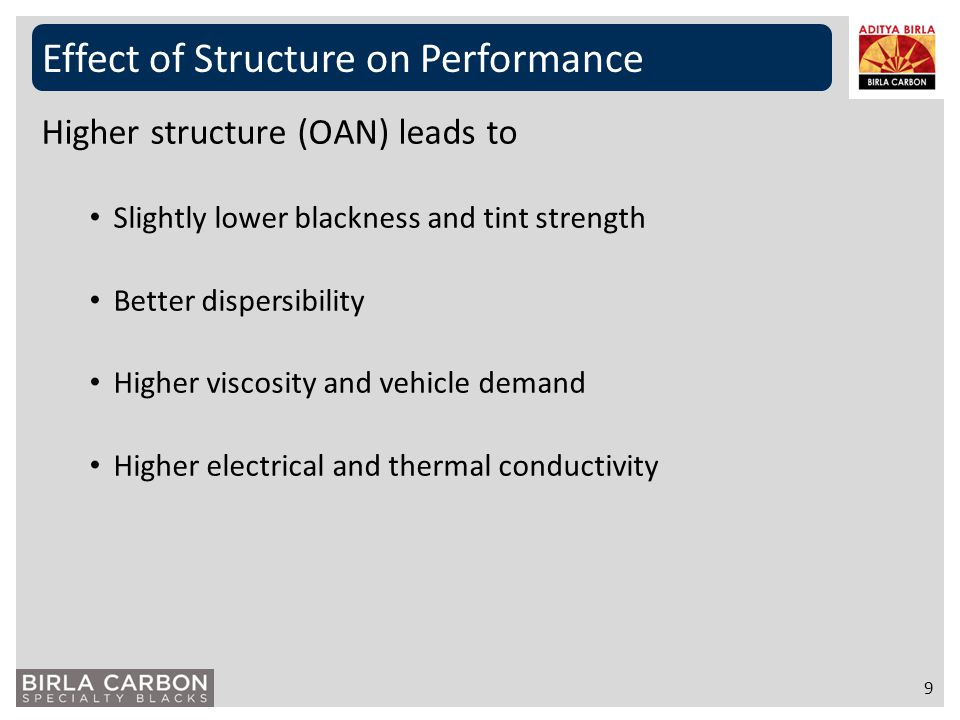 Effect of Structure on Performance