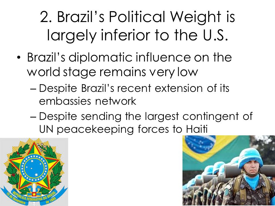 2. Brazil's Political Weight is largely inferior to the U.S.