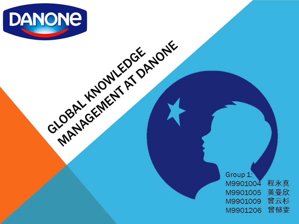 business management danone I have worked with sap dbm (automotive - dealer business management)  - managed the is team throughout the danone global template rollout of.