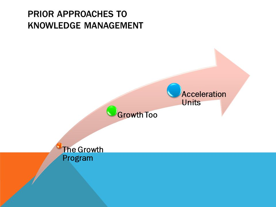 PRIOR APPROACHES TO KNOWLEDGE MANAGEMENT