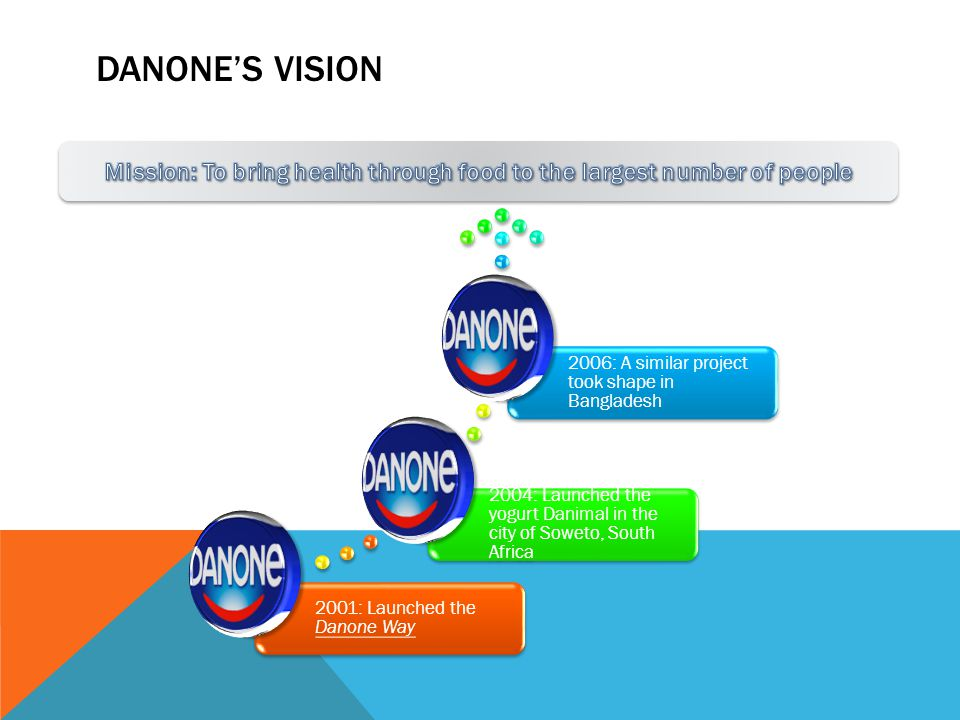 Mission: To bring health through food to the largest number of people