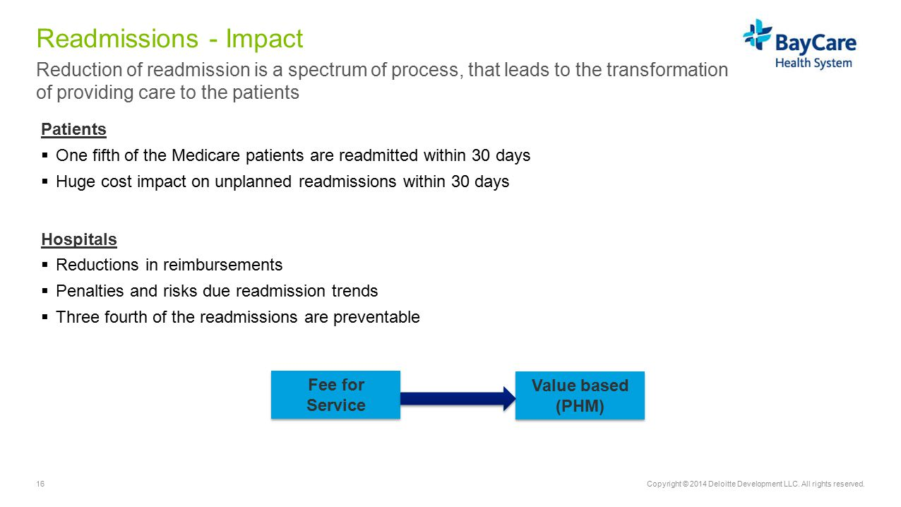 Readmissions - Impact Reduction of readmission is a spectrum of process, that leads to the transformation of providing care to the patients.