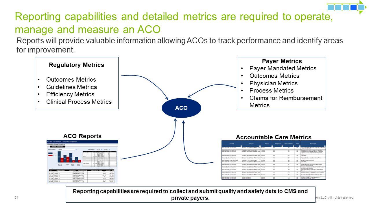 Accountable Care Metrics