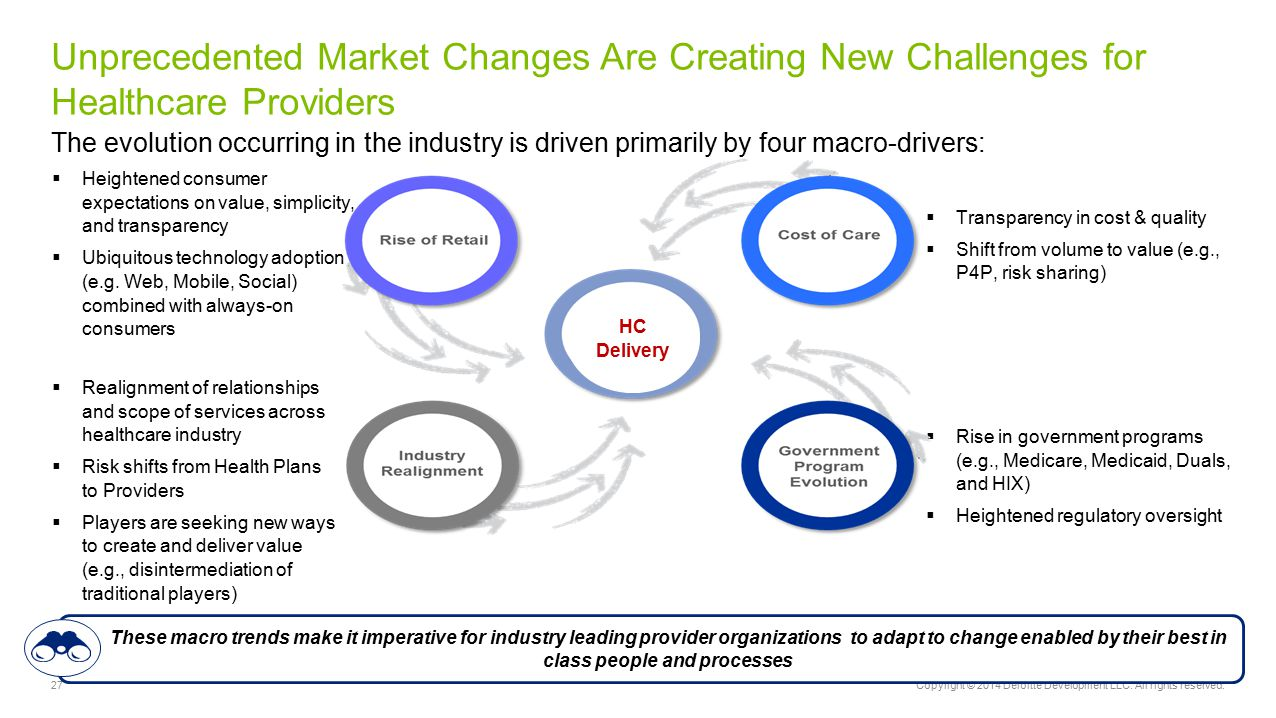 Unprecedented Market Changes Are Creating New Challenges for Healthcare Providers