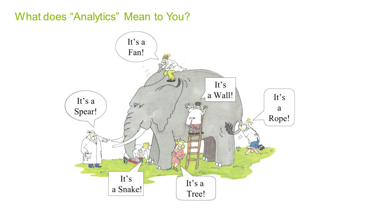 What does Analytics Mean to You