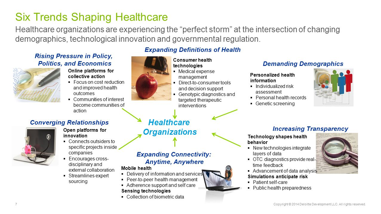 Six Trends Shaping Healthcare