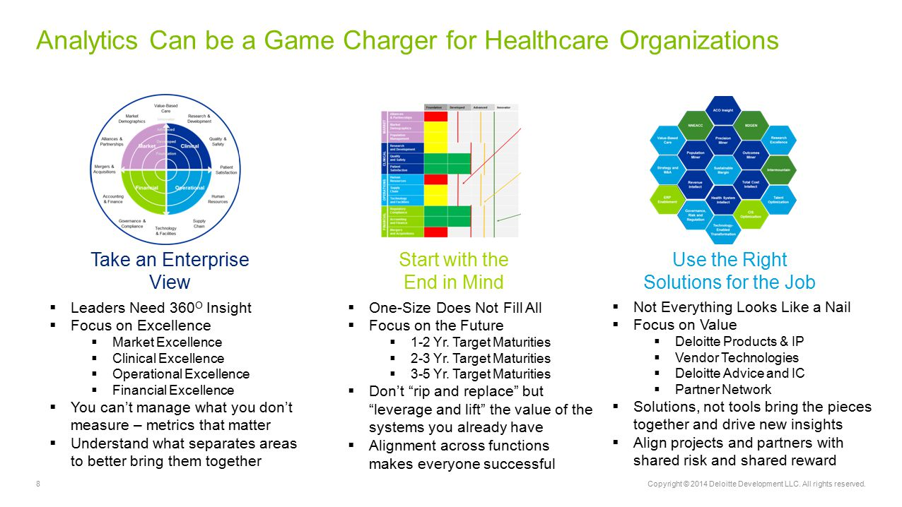 Analytics Can be a Game Charger for Healthcare Organizations