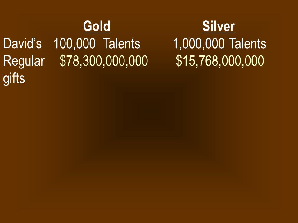 Gold Silver 100,000 Talents 1,000,000 Talents.