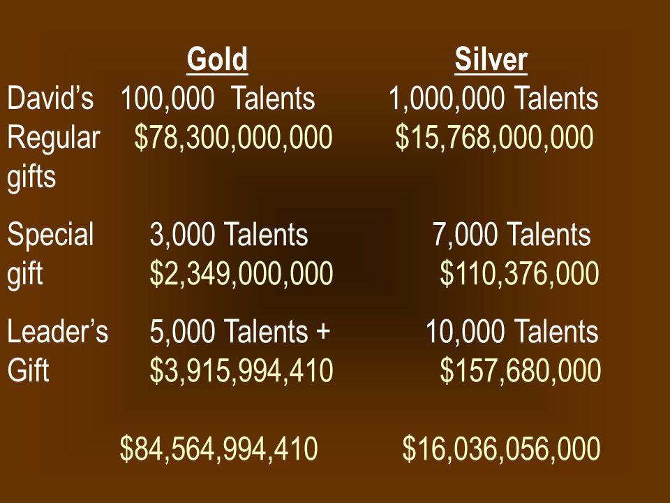 Gold Silver 100,000 Talents 1,000,000 Talents. $78,300,000,000 $15,768,000,000. 3,000 Talents 7,000 Talents.