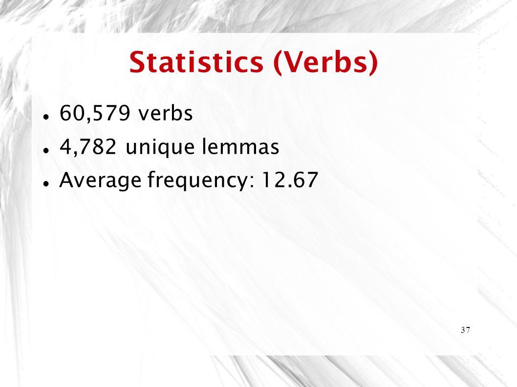 Statistics (Verbs) 60,579 verbs 4,782 unique lemmas