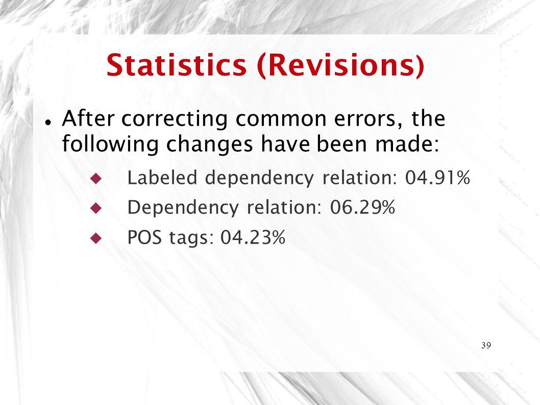 Statistics (Revisions)