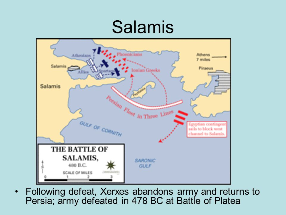 Salamis Following defeat, Xerxes abandons army and returns to Persia; army defeated in 478 BC at Battle of Platea.