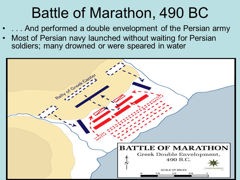 Battle of Marathon, 490 BC . . . And performed a double envelopment of the Persian army.