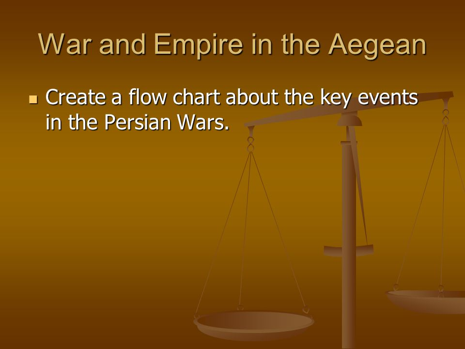 War and Empire in the Aegean
