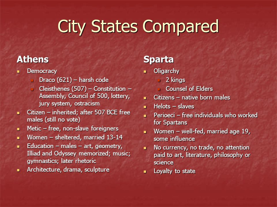 City States Compared Athens Sparta Democracy Draco (621) – harsh code