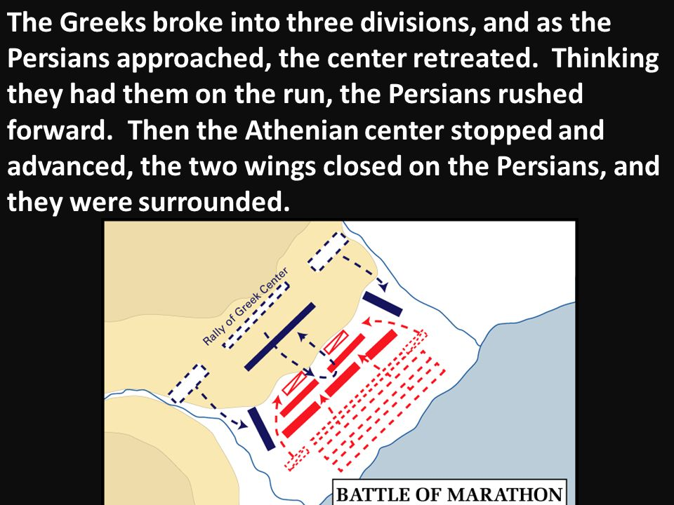 The Greeks broke into three divisions, and as the Persians approached, the center retreated.