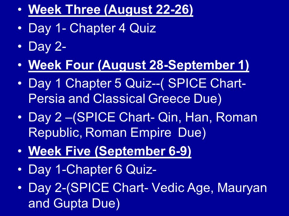 Week Three (August 22-26) Day 1- Chapter 4 Quiz. Day 2- Week Four (August 28-September 1)