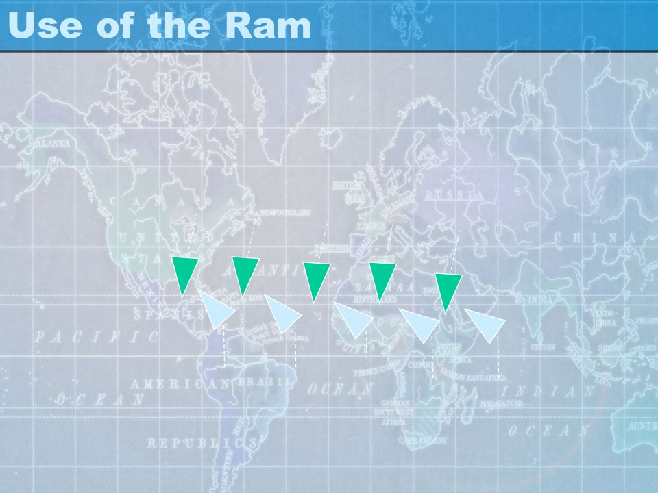 Use of the Ram