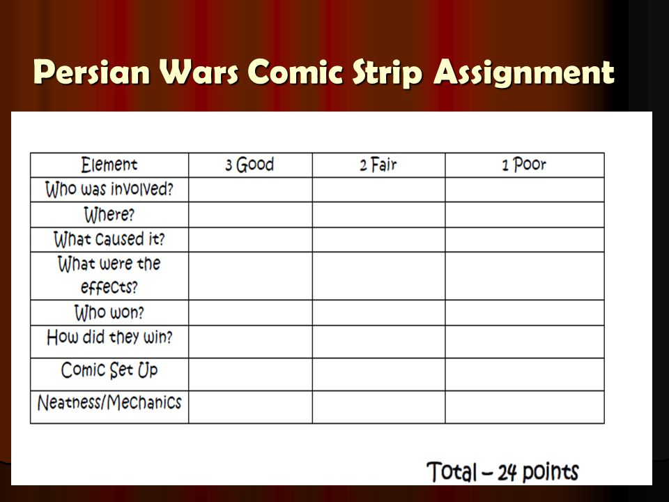 Persian Wars Comic Strip Assignment