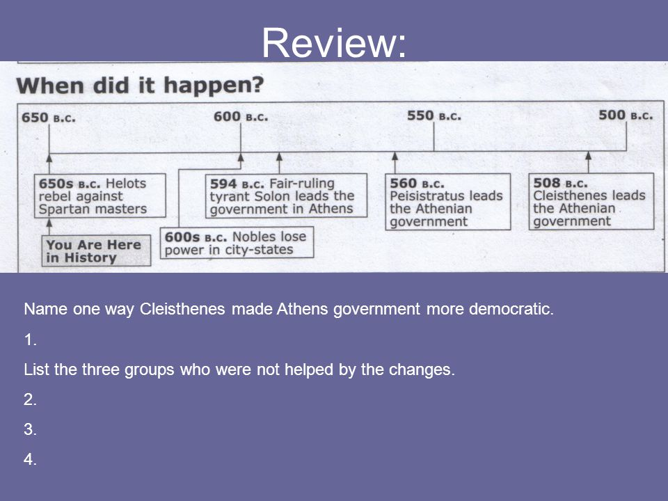 Review: Name one way Cleisthenes made Athens government more democratic. 1. List the three groups who were not helped by the changes.
